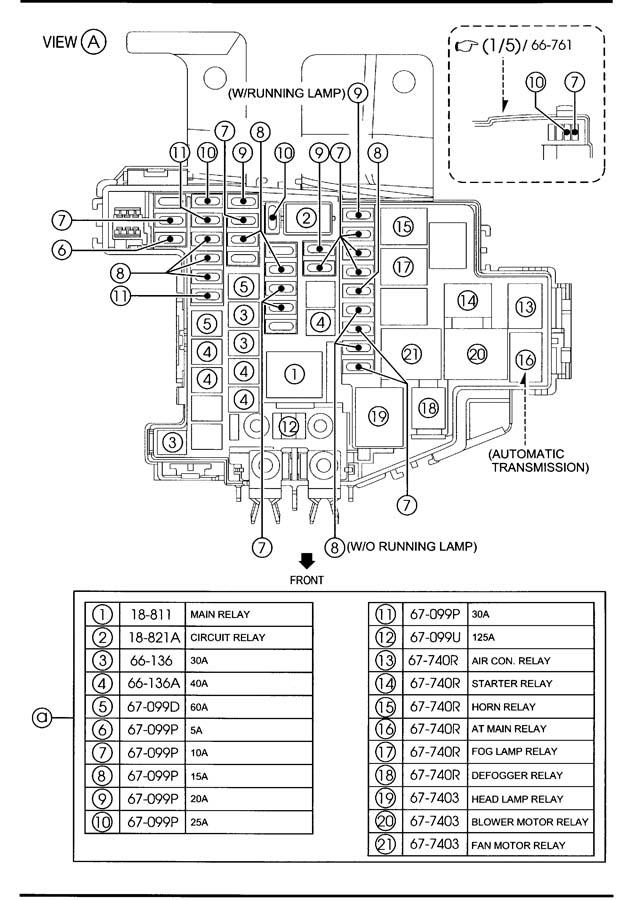 Mazda Mazda 6 Fuse  40a   Packageradiator  Compartment