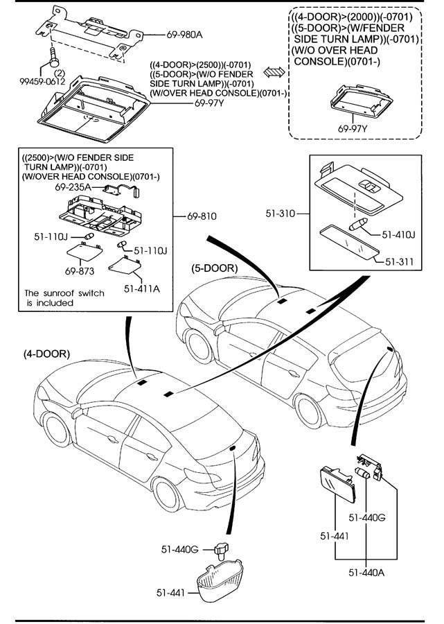 How To Manually Close Your Mazda 3 Sun Roof In The Event Of A