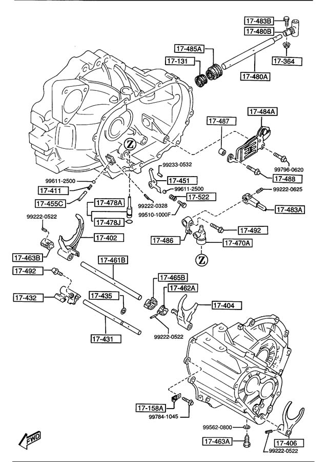 System manual transmission and inventory control